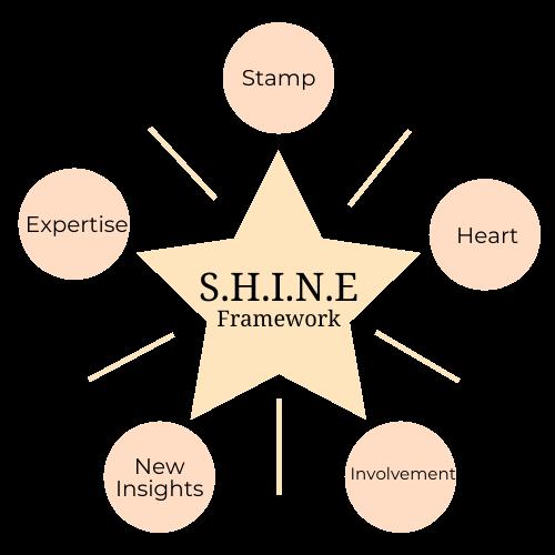Spark Your Socials Shine Framework